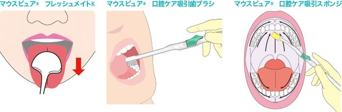 マウスピュアフレッシュメイトK・マウスピュア口腔ケア吸引歯ブラシ・マウスピュア口腔ケア吸引スポンジ