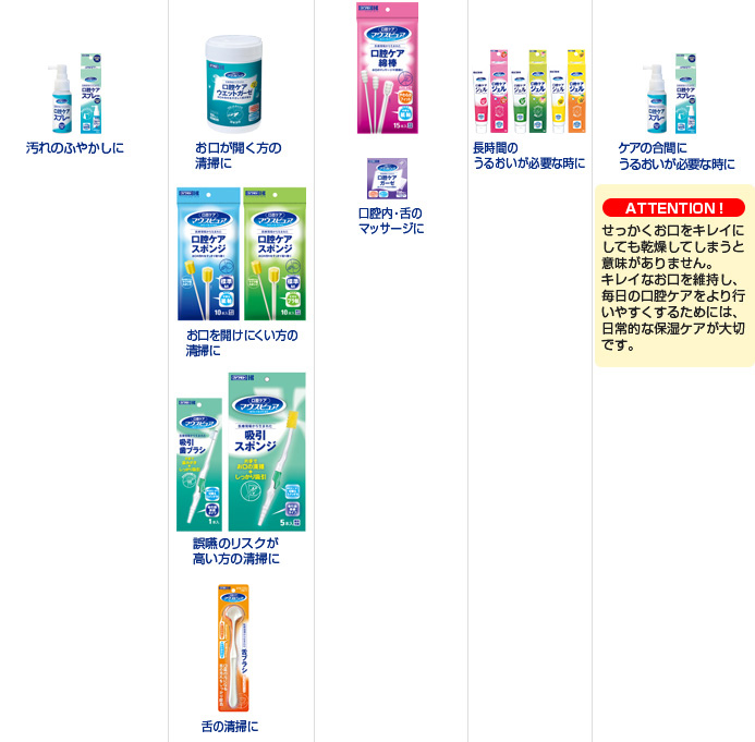 口腔ケアの使用物品